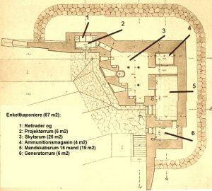 Kabponierer grundplan