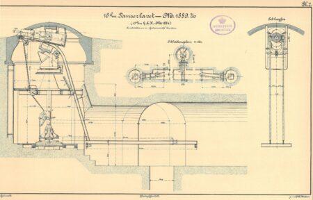 De pansrede tårne i forterne, tegning panserlavet